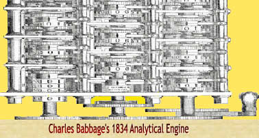 Charles Babbage's 1834 Analytical Engine
